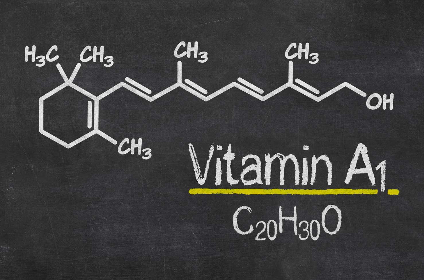 Vitamin A diagram
