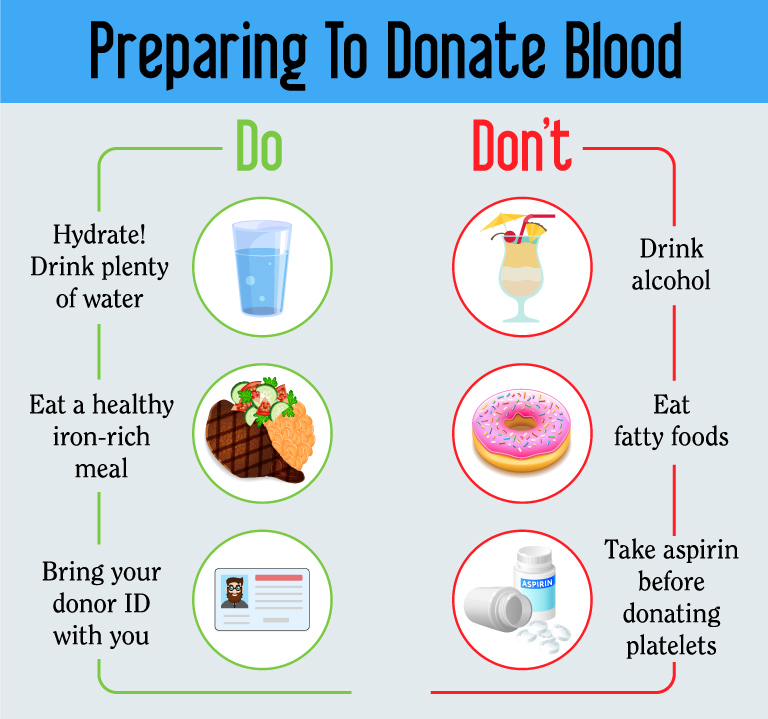 Can You Drink After You Donate Plasma