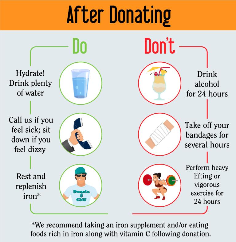 post-donation