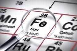 Iron Fe element chart